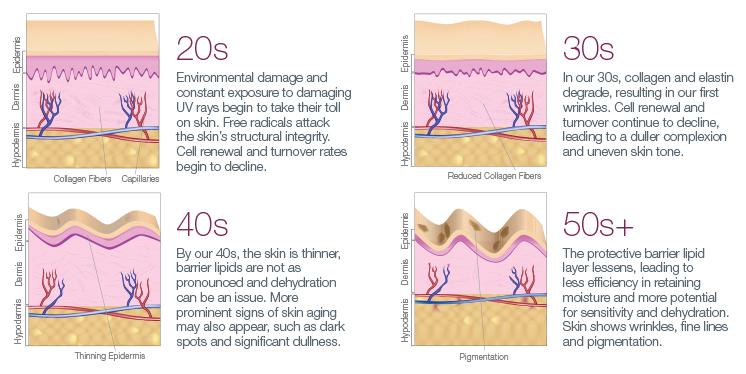 how to get haemorhoid cream internal